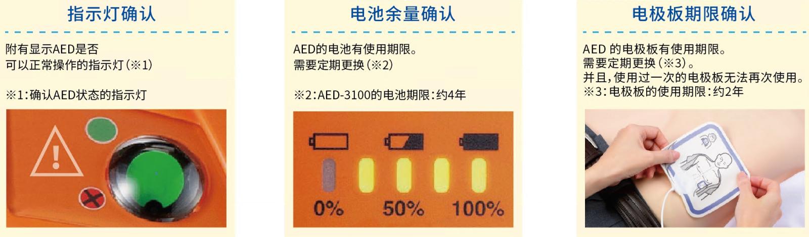 指示灯确认、电池余量确认、电极板期限确认