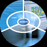 综合安全管理系统PX